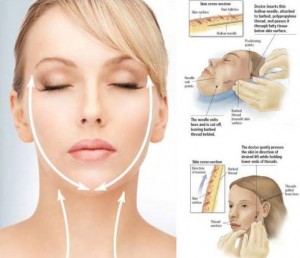 Image oval face treatment by threads