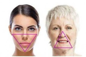 Schema modification face woman young and old