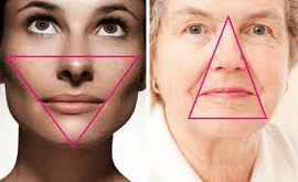 photo face rejuvenation and wrinkles traitement paris